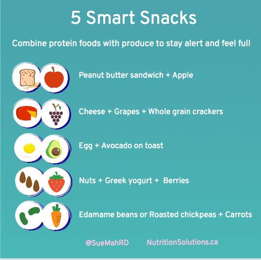 5 snack ideas with images of each snack combination