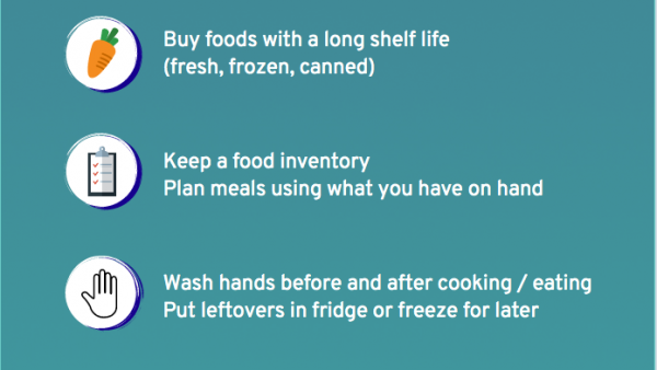 Infographic of tips for eating well